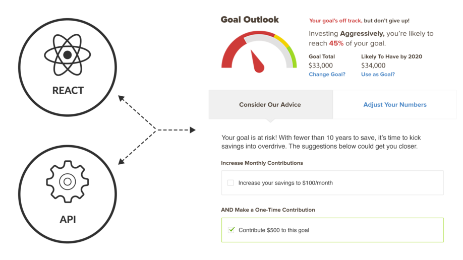 Goal Investor - Architecture