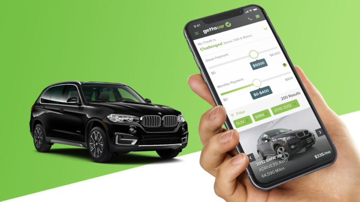 Gettacar - Super easy car buying.