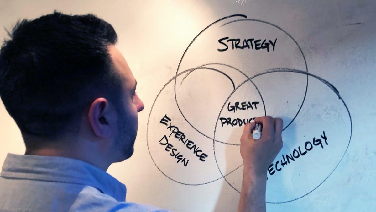 Services Venn Diagram - Mike Whiteboarding