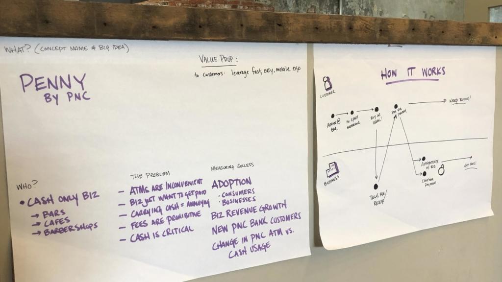 Design slam team 2 solution