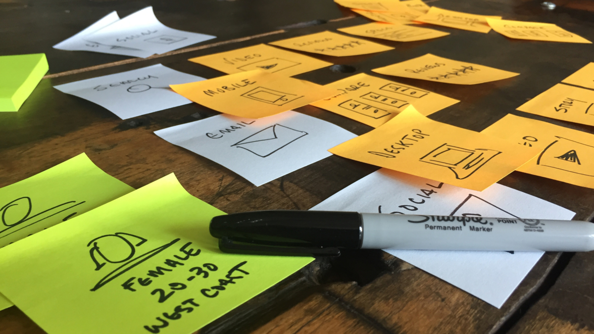 Sticky notes from a planning session.